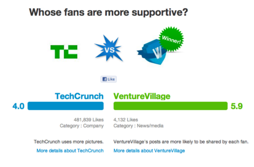 TechCrunch versus VentureVillage
