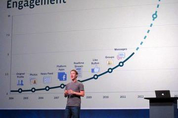 At the Facebook F8 conference, Mark Zuckerberg shared his roadmap for Facebook's growth.